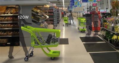 Carrello ecologico E-Cart