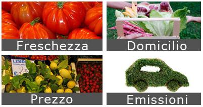 Geomercato.it